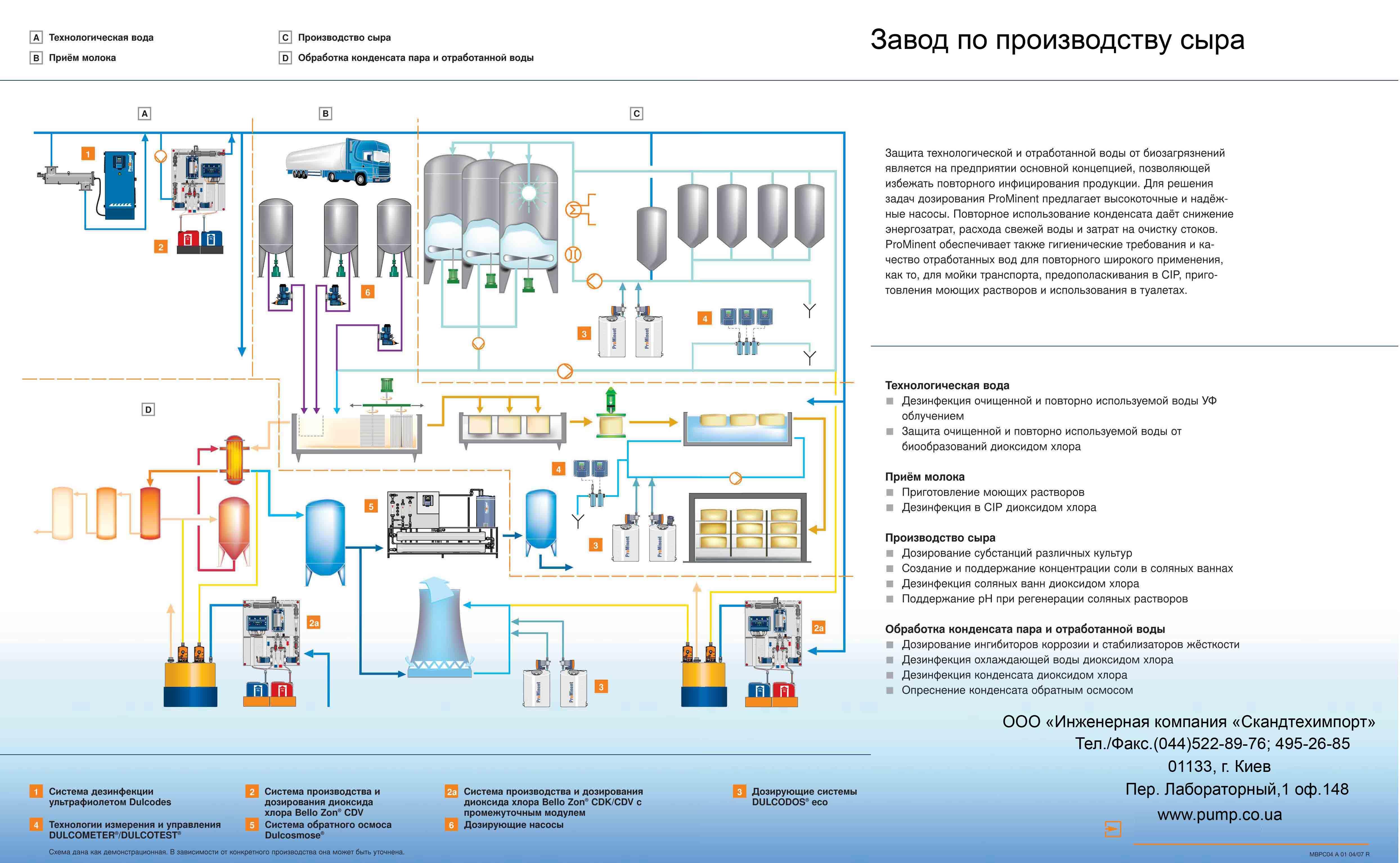 Технологическая схема очистки сточных вод на предприятии